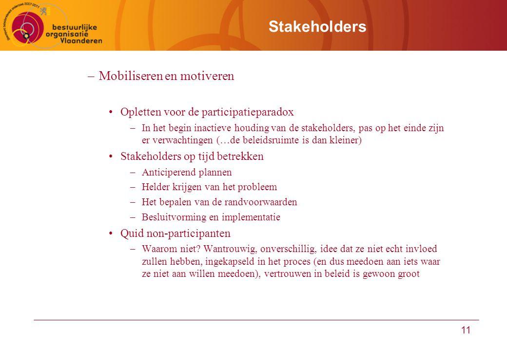 Stakeholders Mobiliseren en motiveren