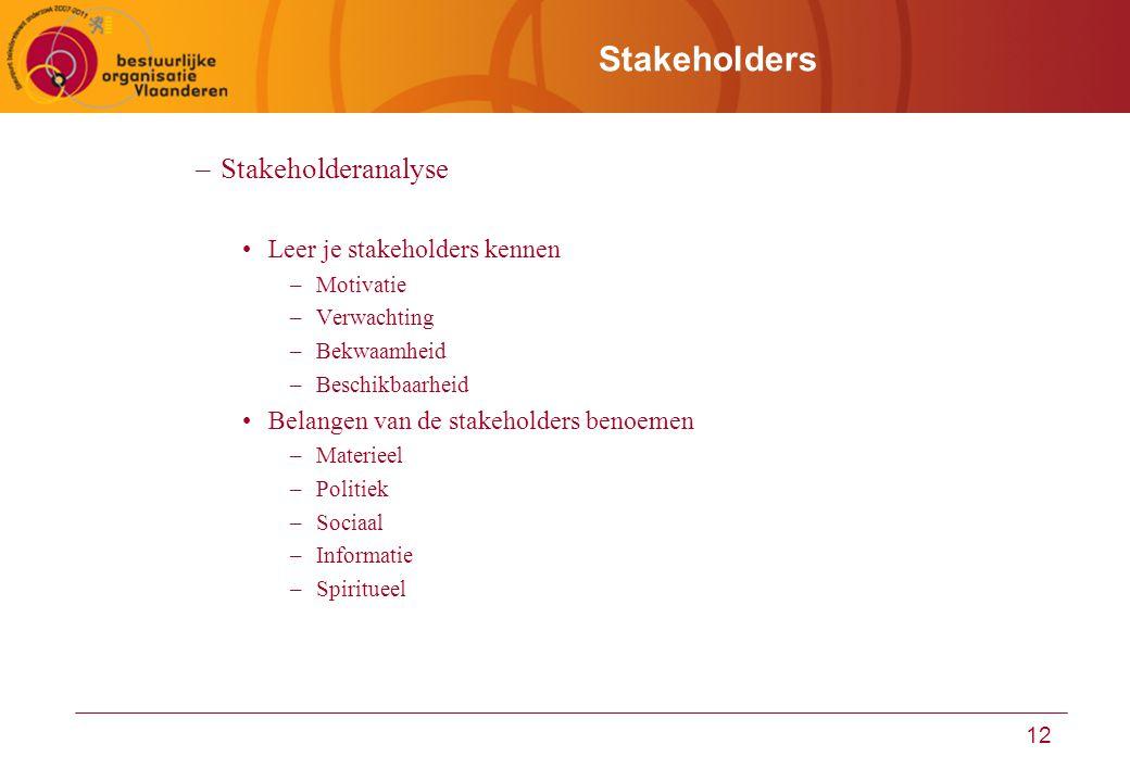 Stakeholders Stakeholderanalyse Leer je stakeholders kennen