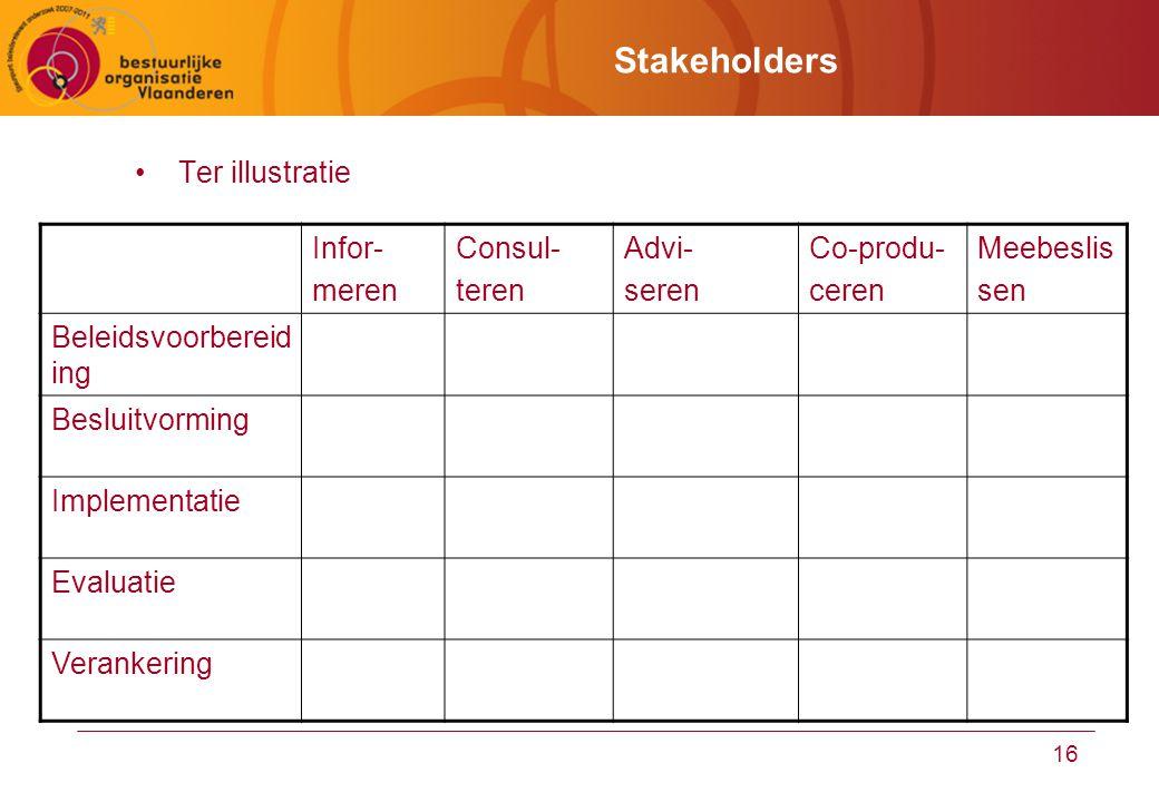 Stakeholders Ter illustratie Infor- meren Consul- teren Advi- seren