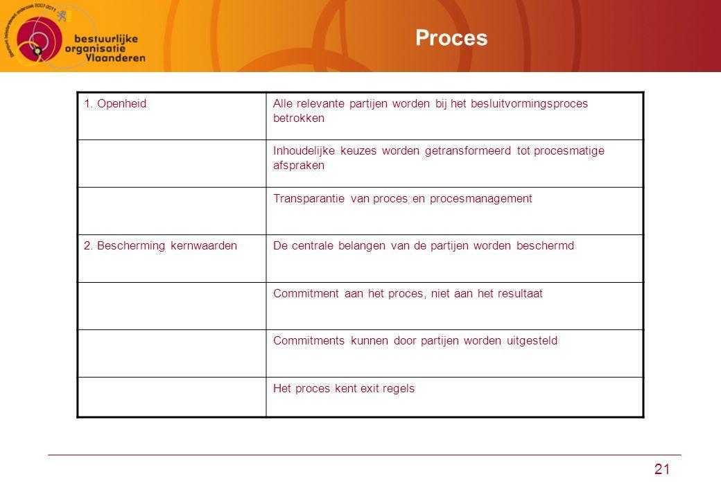 Proces 1. Openheid. Alle relevante partijen worden bij het besluitvormingsproces betrokken.