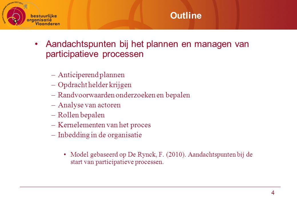 Outline Aandachtspunten bij het plannen en managen van participatieve processen. Anticiperend plannen.