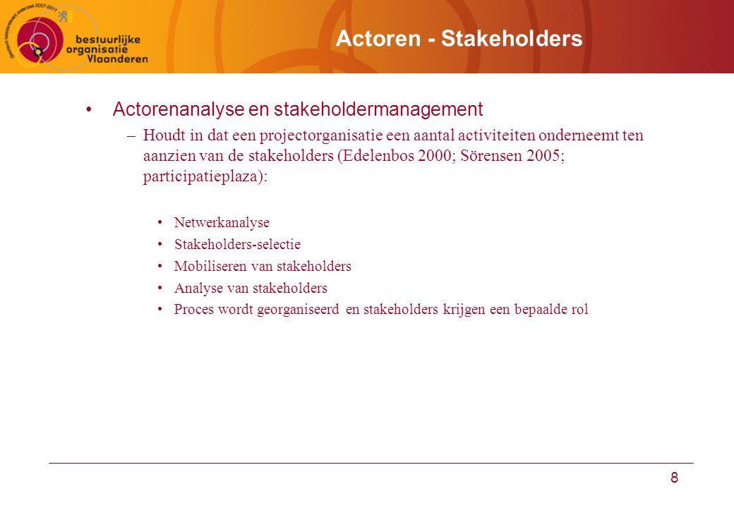 Actoren - Stakeholders