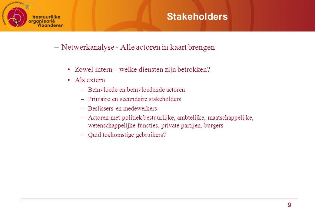 Stakeholders Netwerkanalyse - Alle actoren in kaart brengen