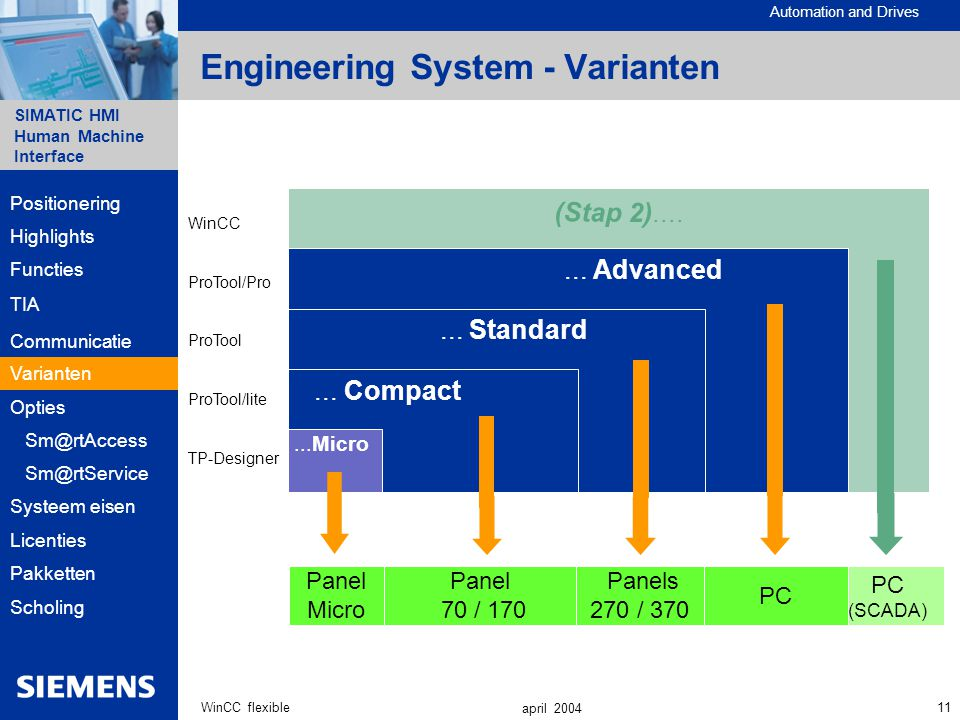 Engineering System - Varianten