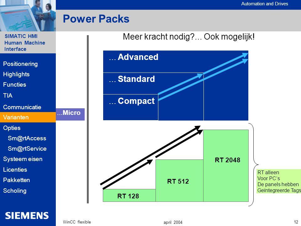 Power Packs Meer kracht nodig ... Ook mogelijk! ... Advanced
