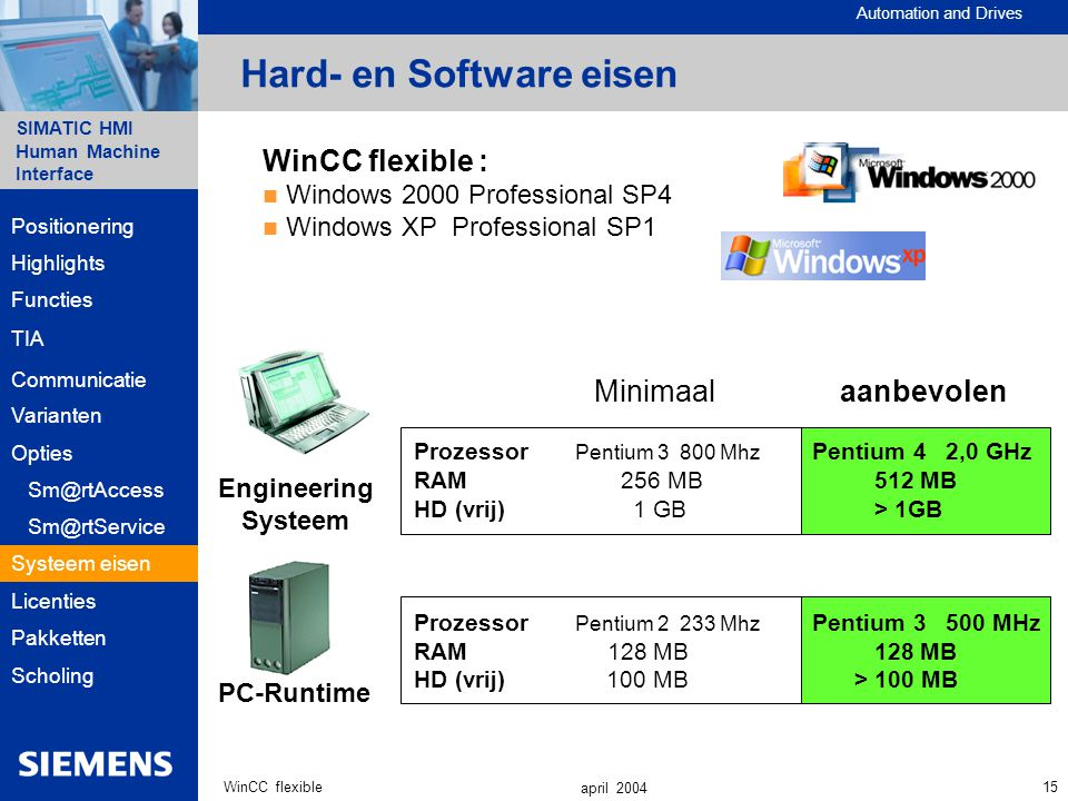 Hard- en Software eisen