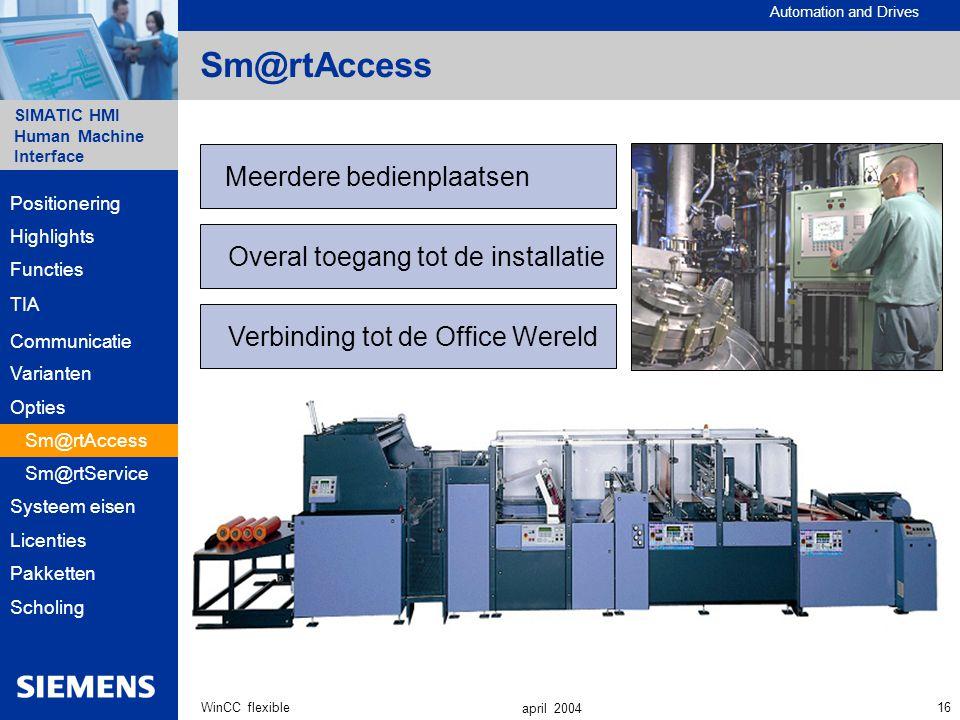 Sm@rtAccess Meerdere bedienplaatsen Overal toegang tot de installatie
