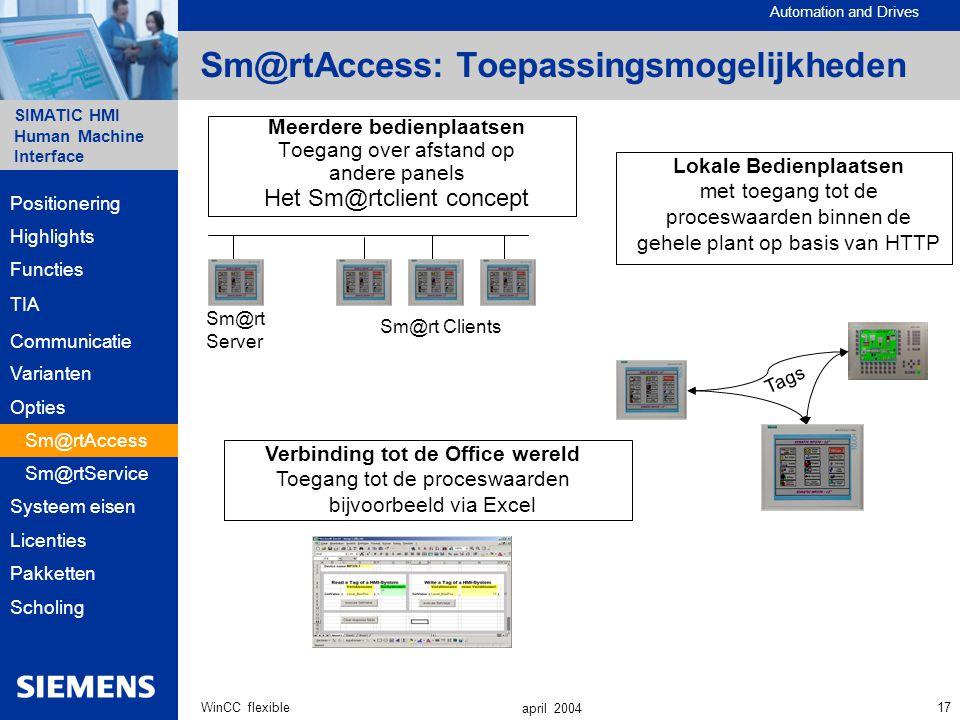 Sm@rtAccess: Toepassingsmogelijkheden