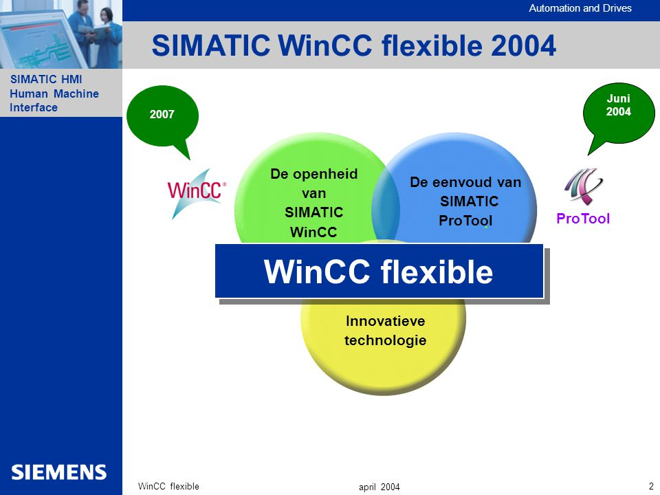 WinCC flexible SIMATIC WinCC flexible 2004 De openheid van