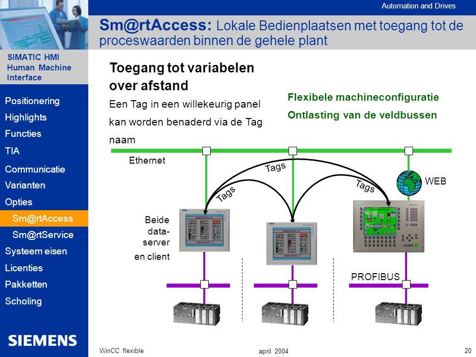 Sm@rtAccess: Lokale Bedienplaatsen met toegang tot de proceswaarden binnen de gehele plant