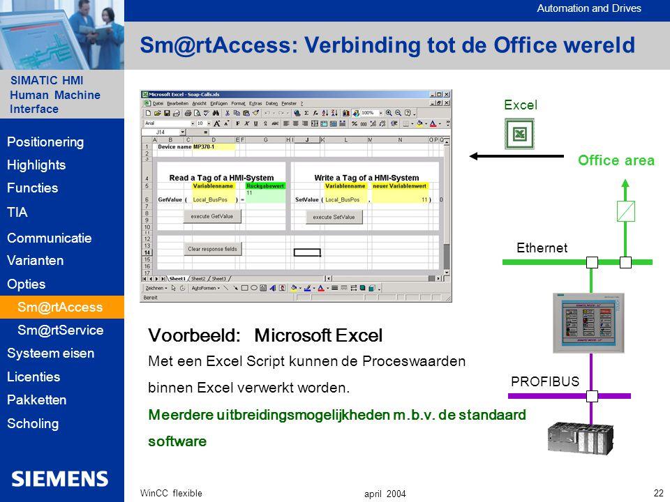 Sm@rtAccess: Verbinding tot de Office wereld