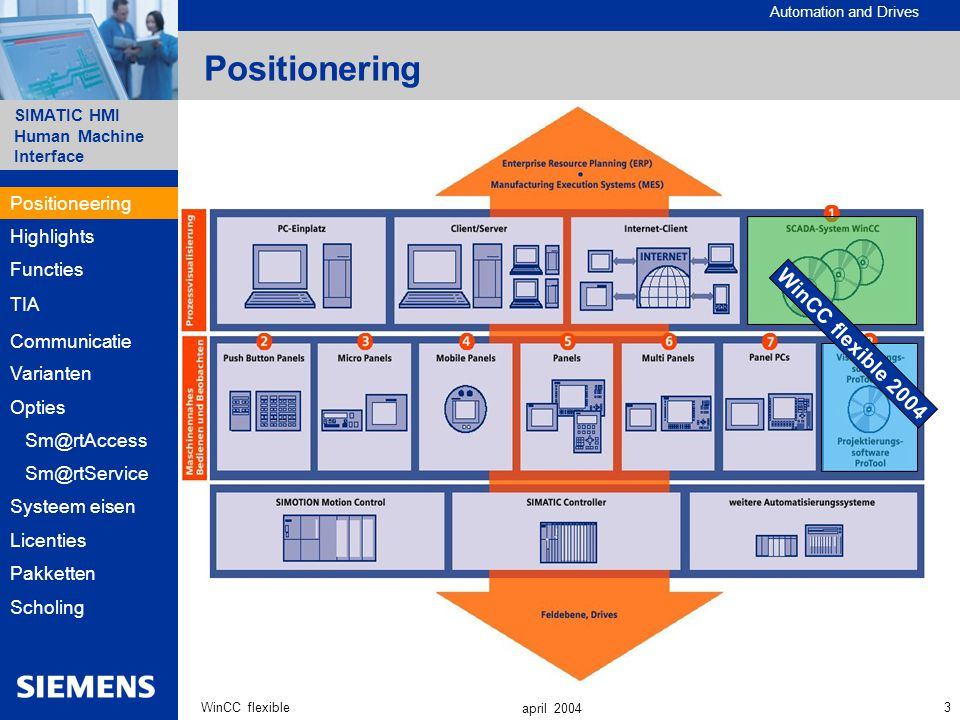 Positionering WinCC flexible 2004 Positioneering Highlights Functies