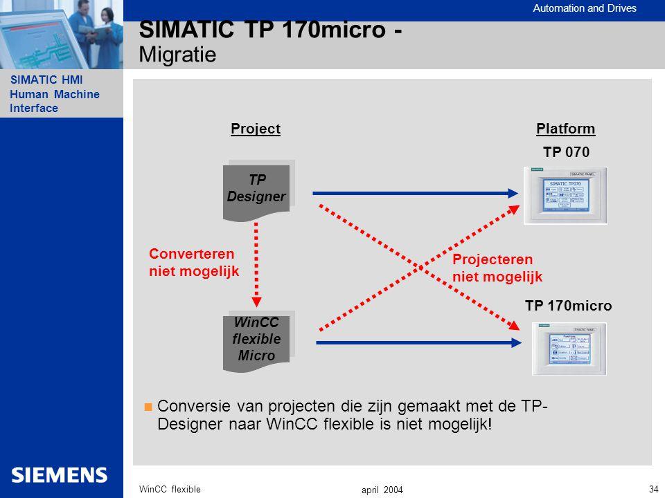 SIMATIC TP 170micro - Migratie