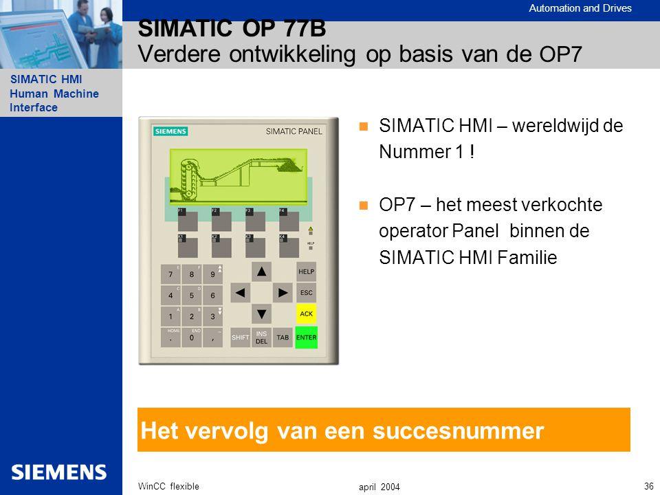 SIMATIC OP 77B Verdere ontwikkeling op basis van de OP7
