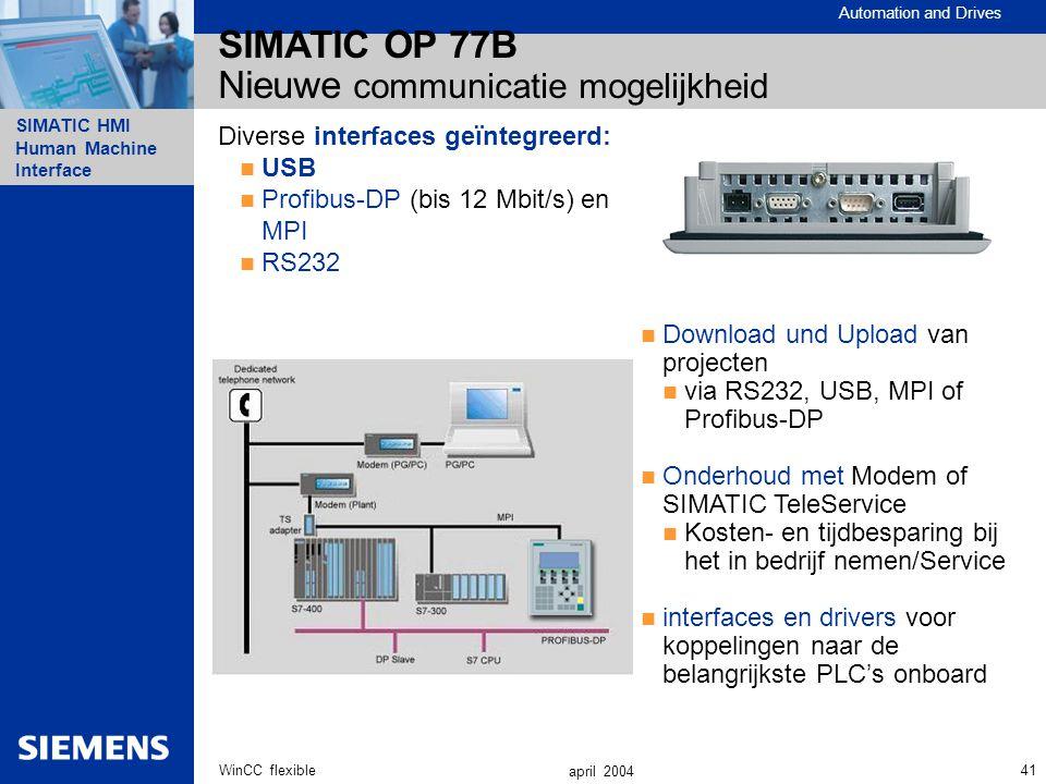 SIMATIC OP 77B Nieuwe communicatie mogelijkheid