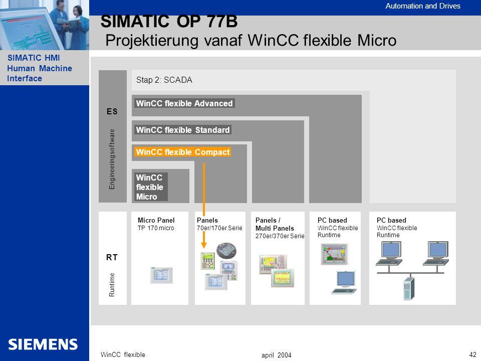 SIMATIC OP 77B Projektierung vanaf WinCC flexible Micro