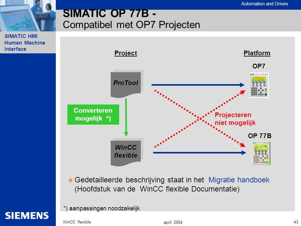 SIMATIC OP 77B - Compatibel met OP7 Projecten
