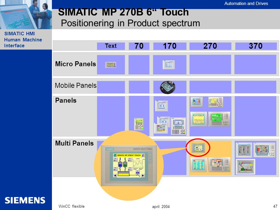 SIMATIC MP 270B 6 Touch Positionering in Product spectrum