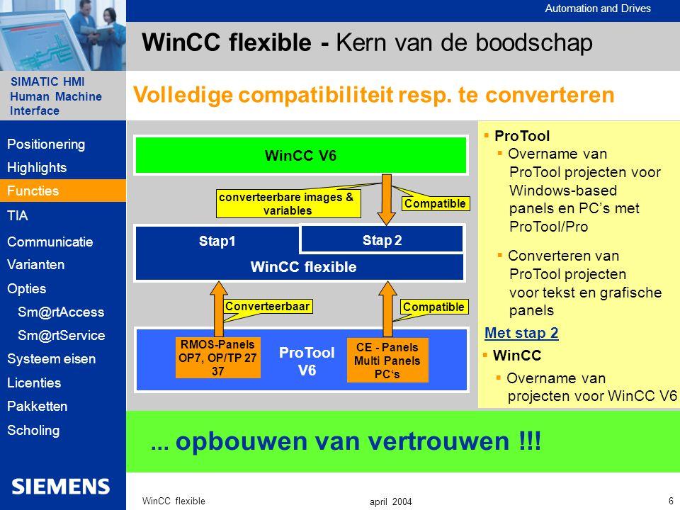 WinCC flexible - Kern van de boodschap