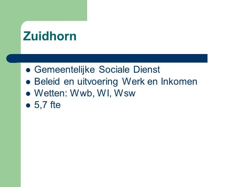 Zuidhorn Gemeentelijke Sociale Dienst
