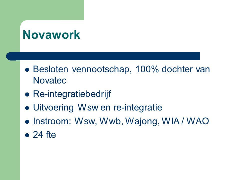 Novawork Besloten vennootschap, 100% dochter van Novatec