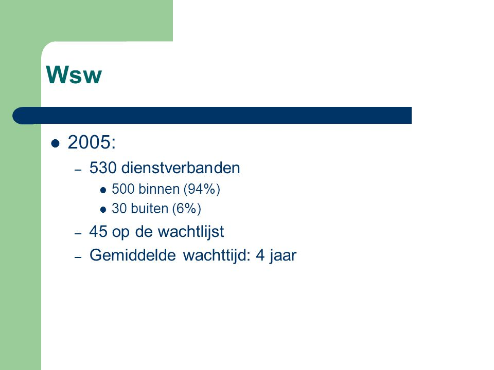 Wsw 2005: 530 dienstverbanden 45 op de wachtlijst