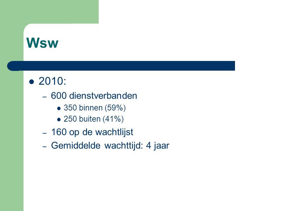 Wsw 2010: 600 dienstverbanden 160 op de wachtlijst