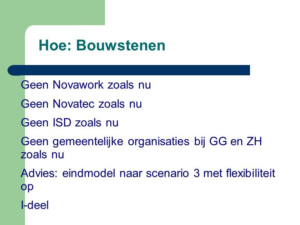 Hoe: Bouwstenen Geen Novawork zoals nu Geen Novatec zoals nu