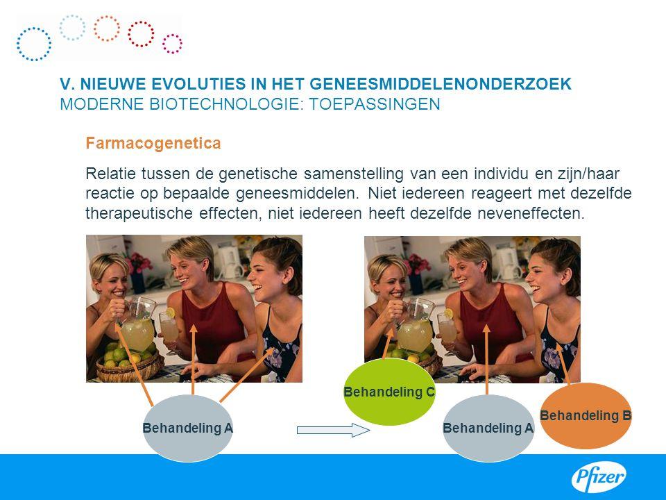 I V. NIEUWE EVOLUTIES IN HET GENEESMIDDELENONDERZOEK MODERNE BIOTECHNOLOGIE: TOEPASSINGEN. Farmacogenetica.