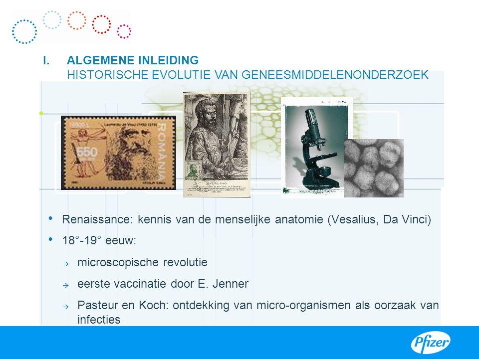 ALGEMENE INLEIDING HISTORISCHE EVOLUTIE VAN GENEESMIDDELENONDERZOEK