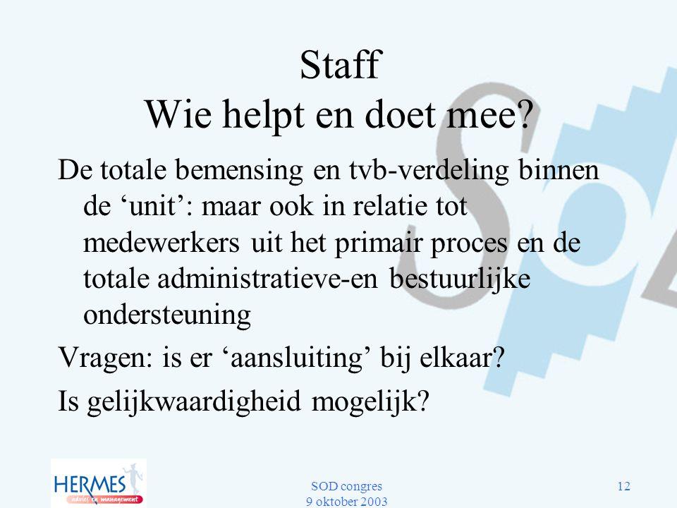 Staff Wie helpt en doet mee