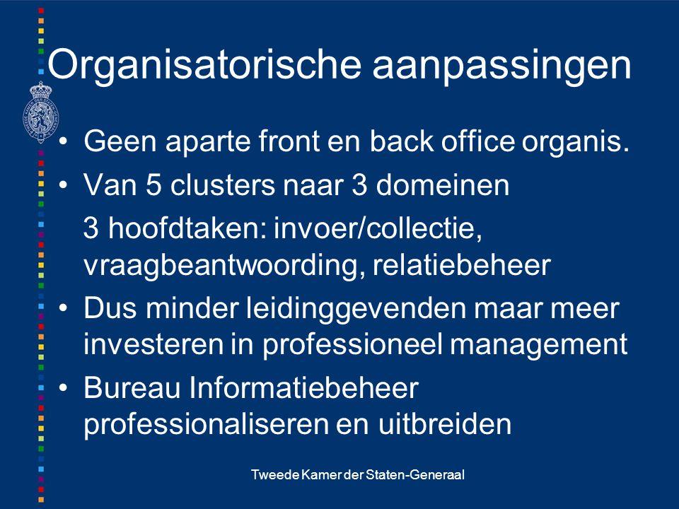 Organisatorische aanpassingen