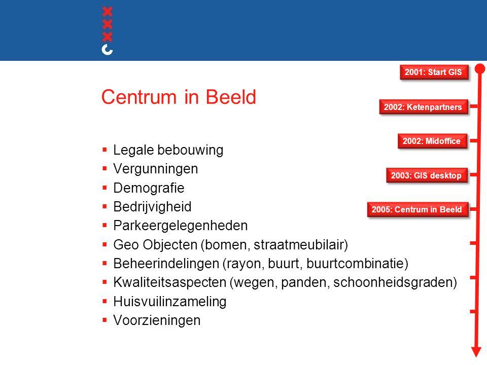 Centrum in Beeld Legale bebouwing Vergunningen Demografie