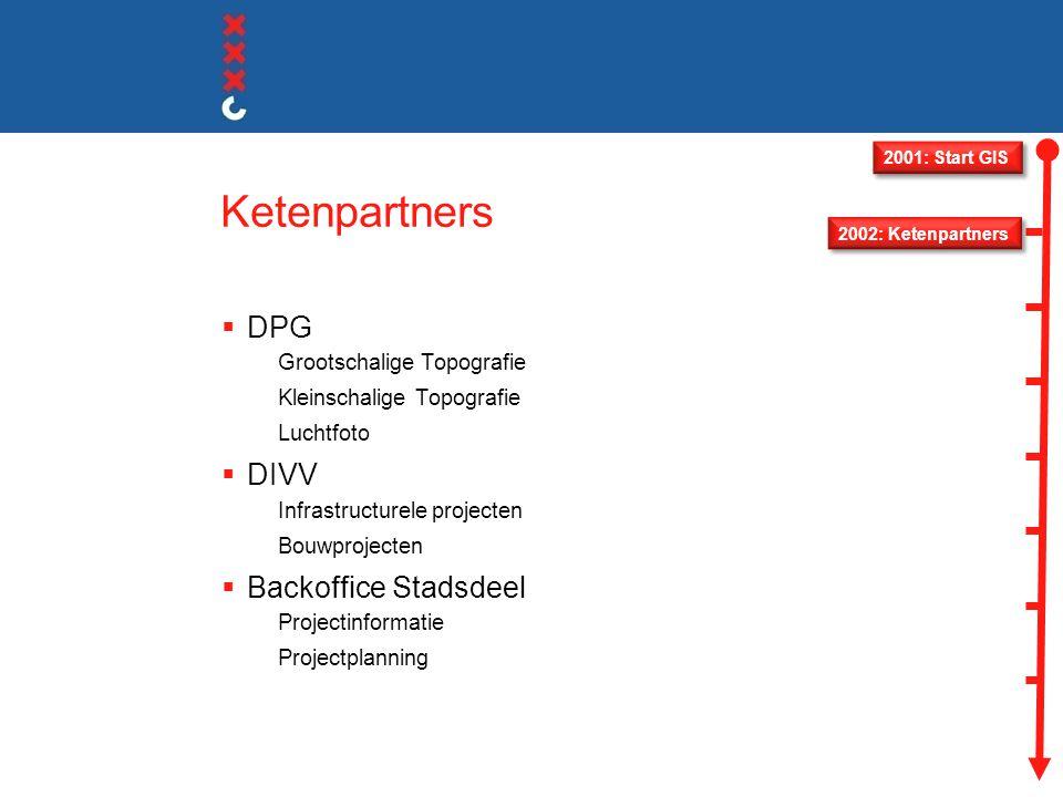 Ketenpartners DPG DIVV Backoffice Stadsdeel Grootschalige Topografie
