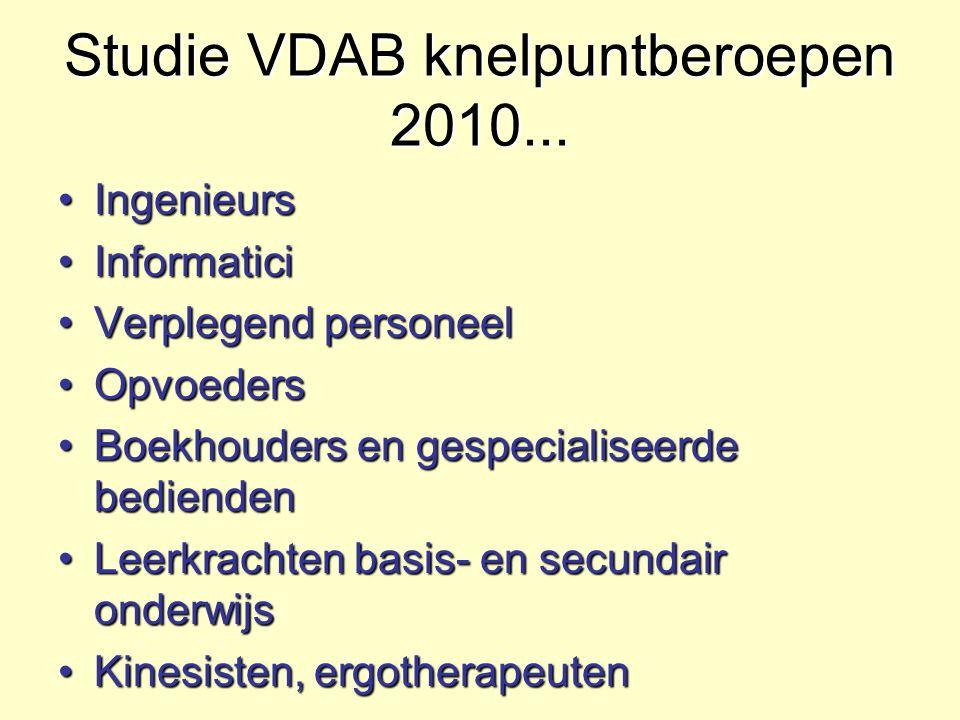 Studie VDAB knelpuntberoepen 2010...