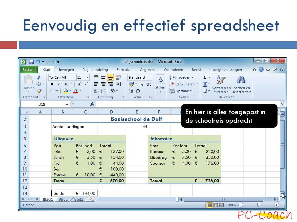 Eenvoudig en effectief spreadsheet