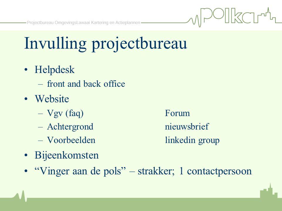 Invulling projectbureau