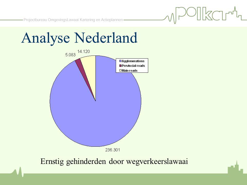 Analyse Nederland Ernstig gehinderden door wegverkeerslawaai