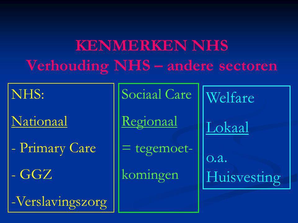 KENMERKEN NHS Verhouding NHS – andere sectoren