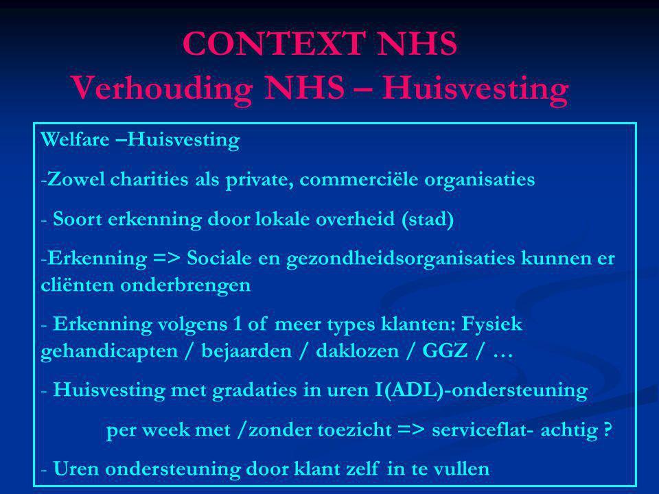 CONTEXT NHS Verhouding NHS – Huisvesting