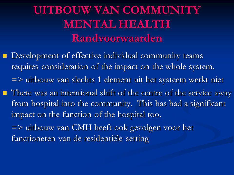 UITBOUW VAN COMMUNITY MENTAL HEALTH Randvoorwaarden