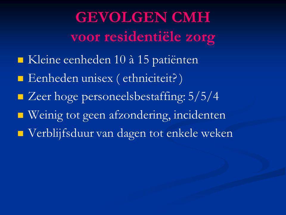 GEVOLGEN CMH voor residentiële zorg