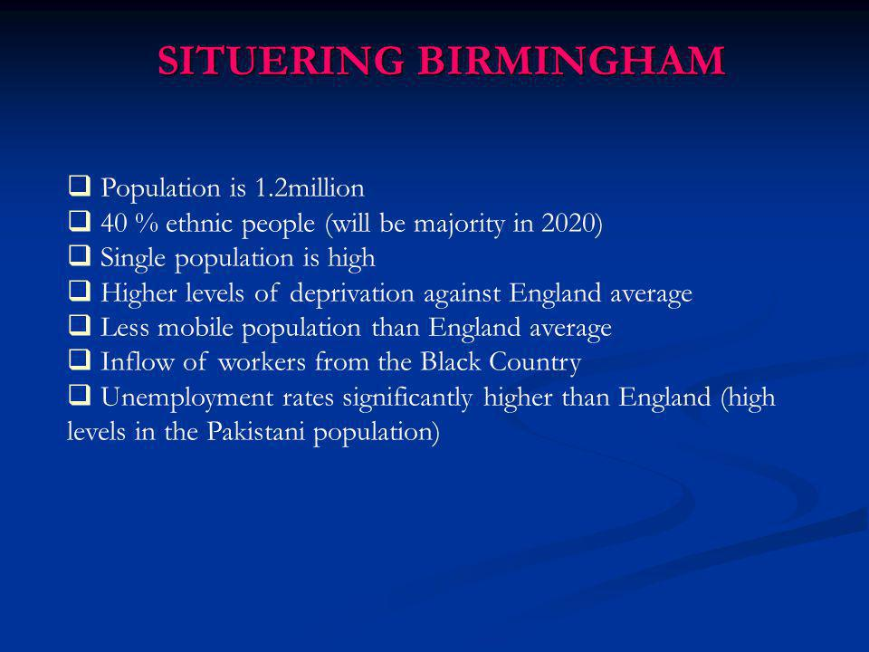 SITUERING BIRMINGHAM Population is 1.2million