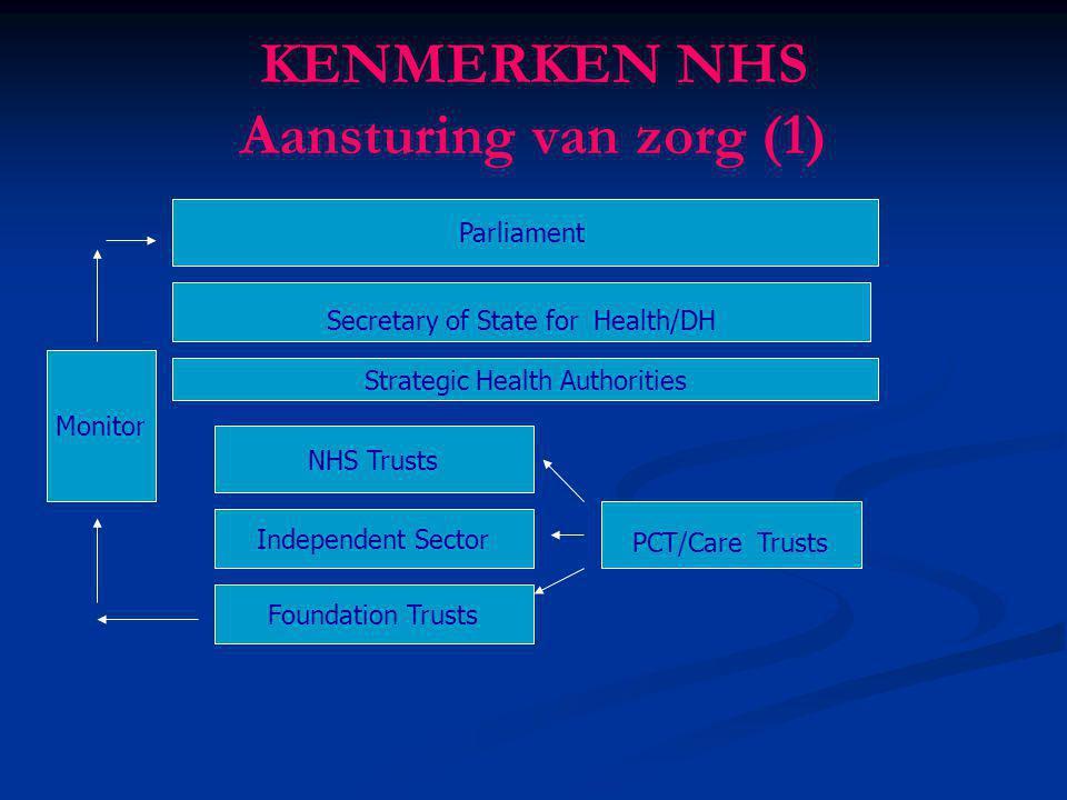 KENMERKEN NHS Aansturing van zorg (1)