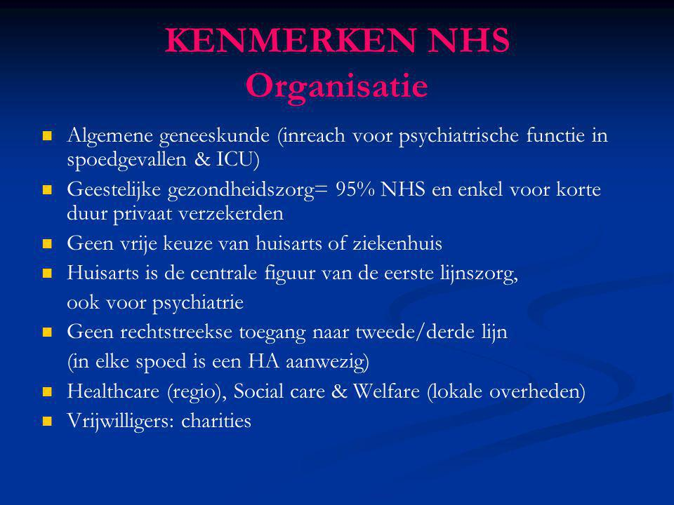 KENMERKEN NHS Organisatie