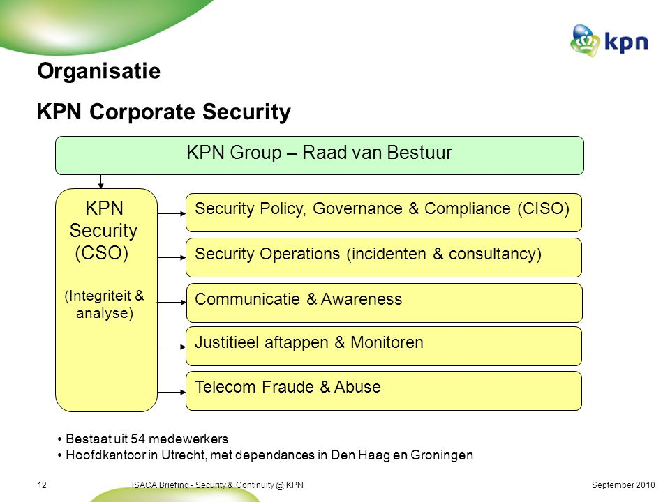 Organisatie KPN Group KPN Group – Raad van Bestuur KPN NL