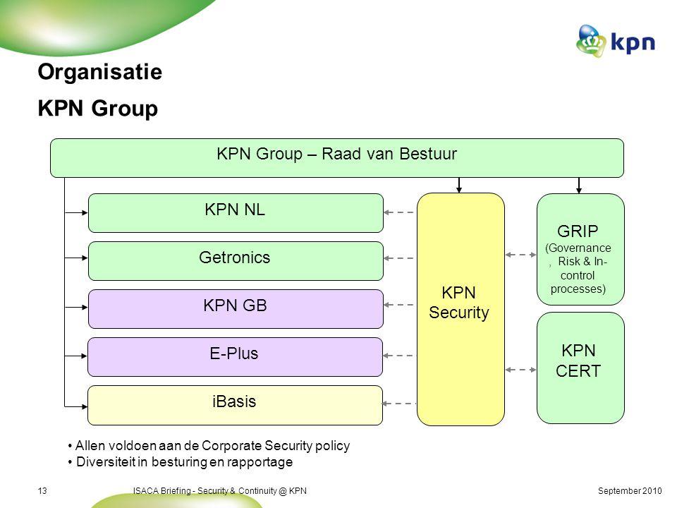 Organisatie KPN Nederland KPN Group – Raad van Bestuur ('RvB')