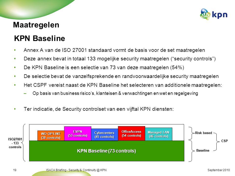 Security Control Framework