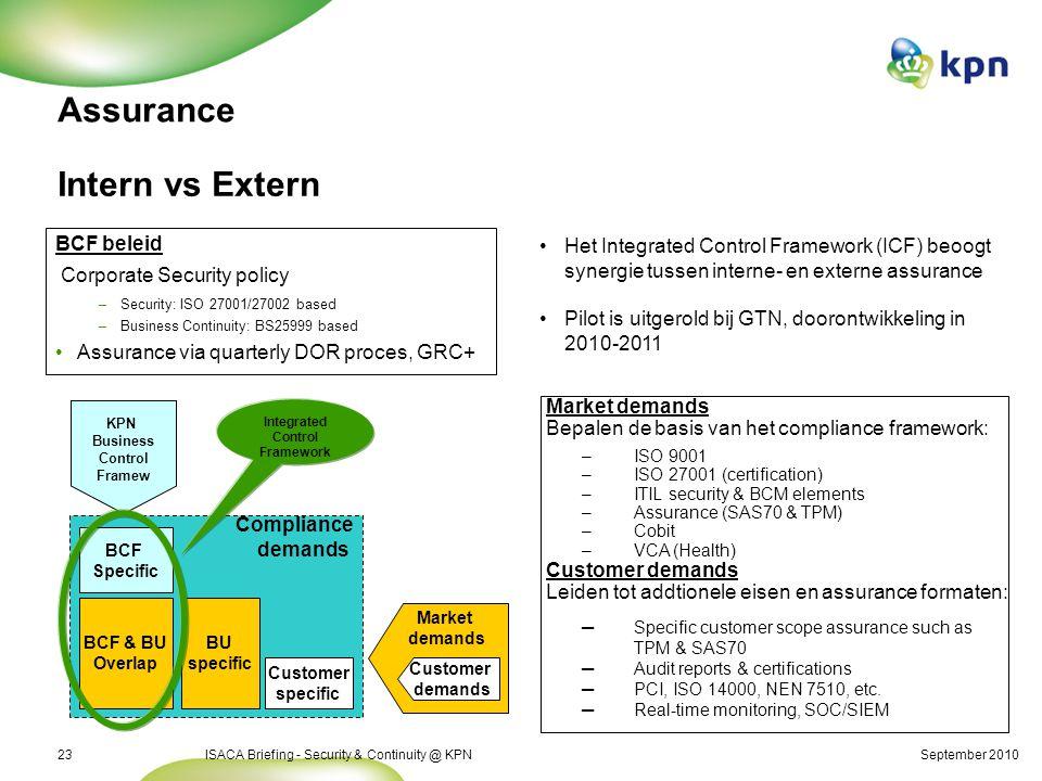 Assurance middels ISO 27001 certificaten
