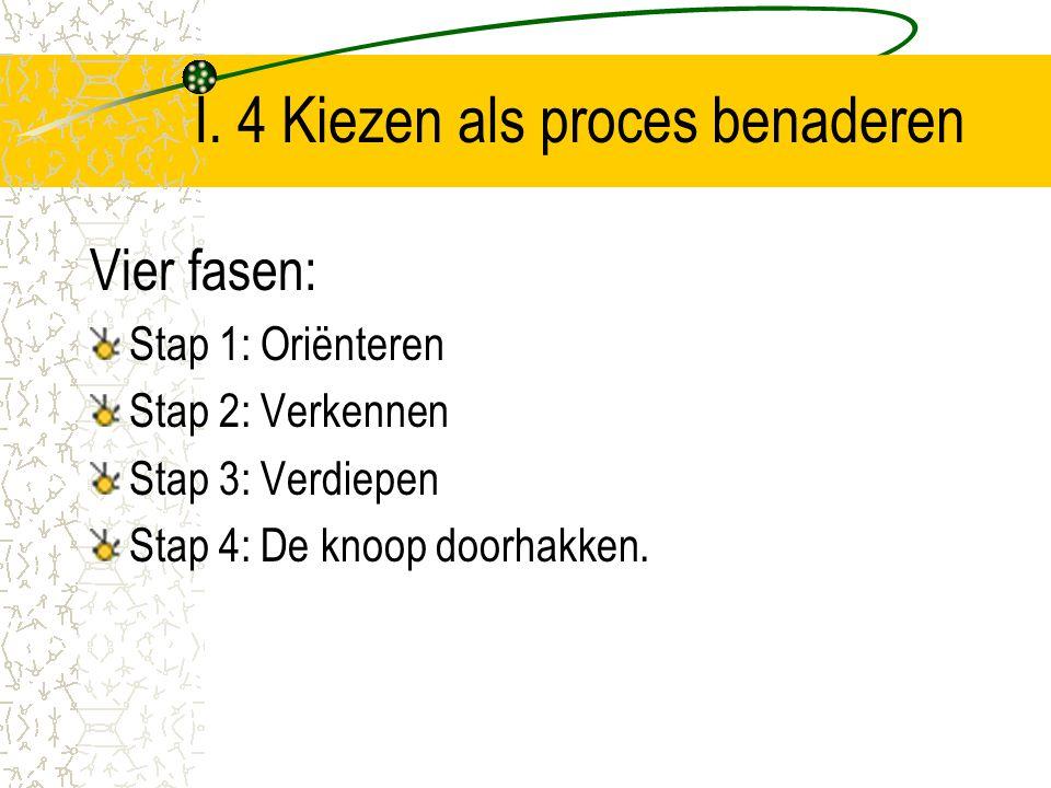 I. 4 Kiezen als proces benaderen